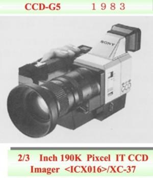 Sony-Handycam-e1364494337822