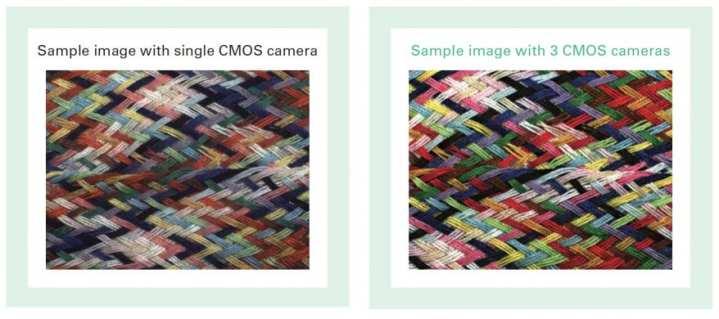 3CMOS-image-e-e1514188166391